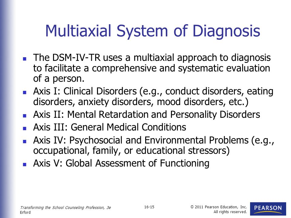 multiaxial diagnosis The diagnostic and statistical manual of mental disorders, fifth edition (dsm-5) has dropped the multiaxial diagnostic system and moved to a dimensional system of diagnostic classification this change means that there is no longer a separate axis v or specific diagnostic category for assessment of .