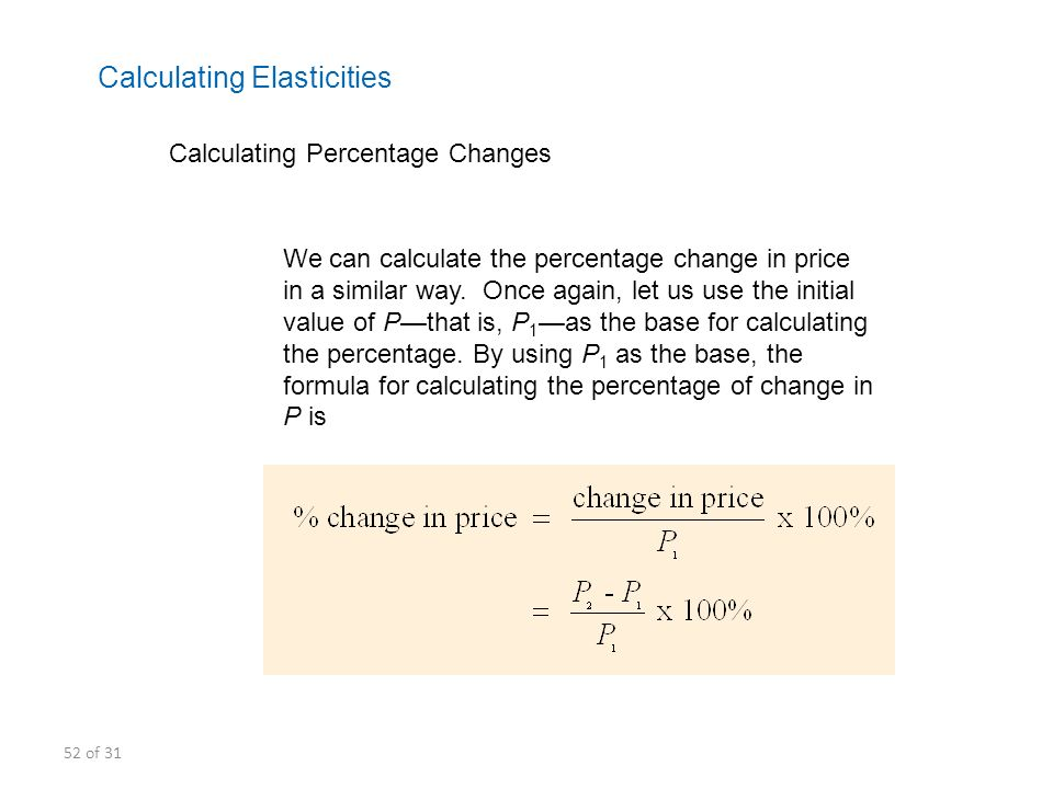 how to get percentage change in price