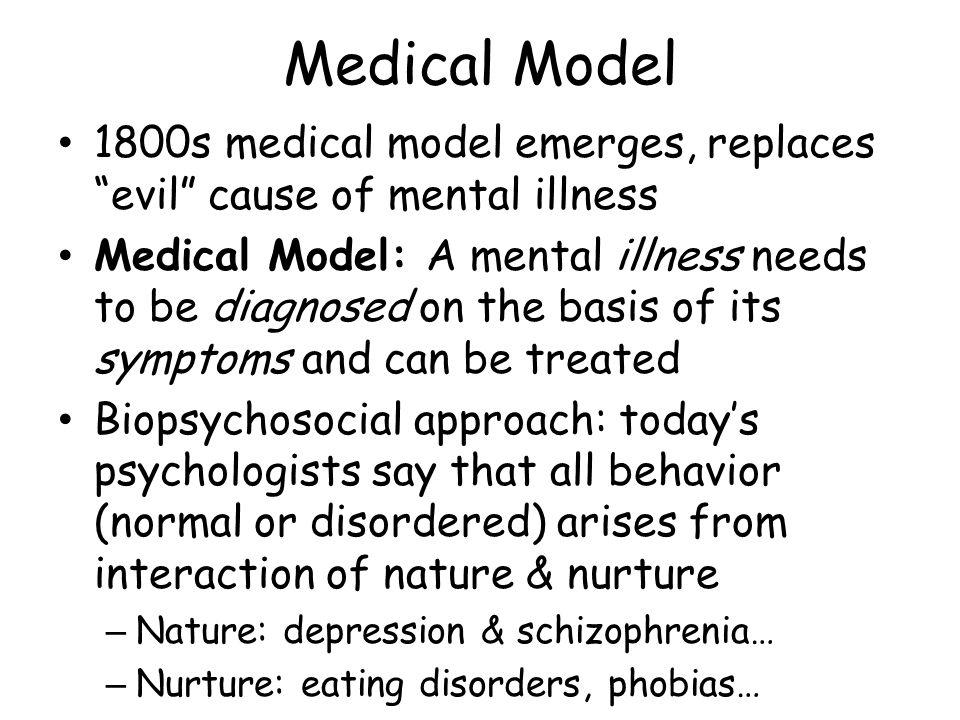 eating disorders biopsychosocial model Eating disorders an intern selecting  administer eating disorder assessments,  biopsychosocial model, sizism, treatment team model,.