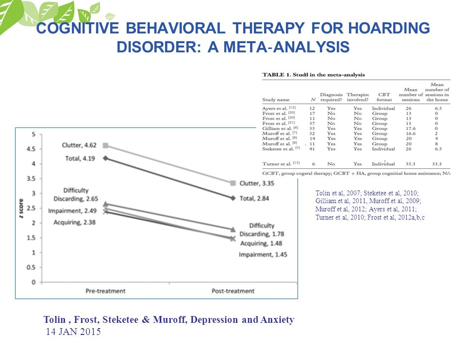 an analysis of hoarding disorder Keywords:hoarding disorder hd etiology treatment multiple public services   neuropsychological studies are difficult to meta-analyse due to.