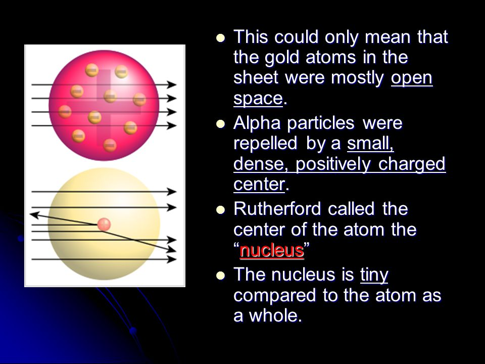 This could only mean that the gold atoms in the sheet were mostly open space.