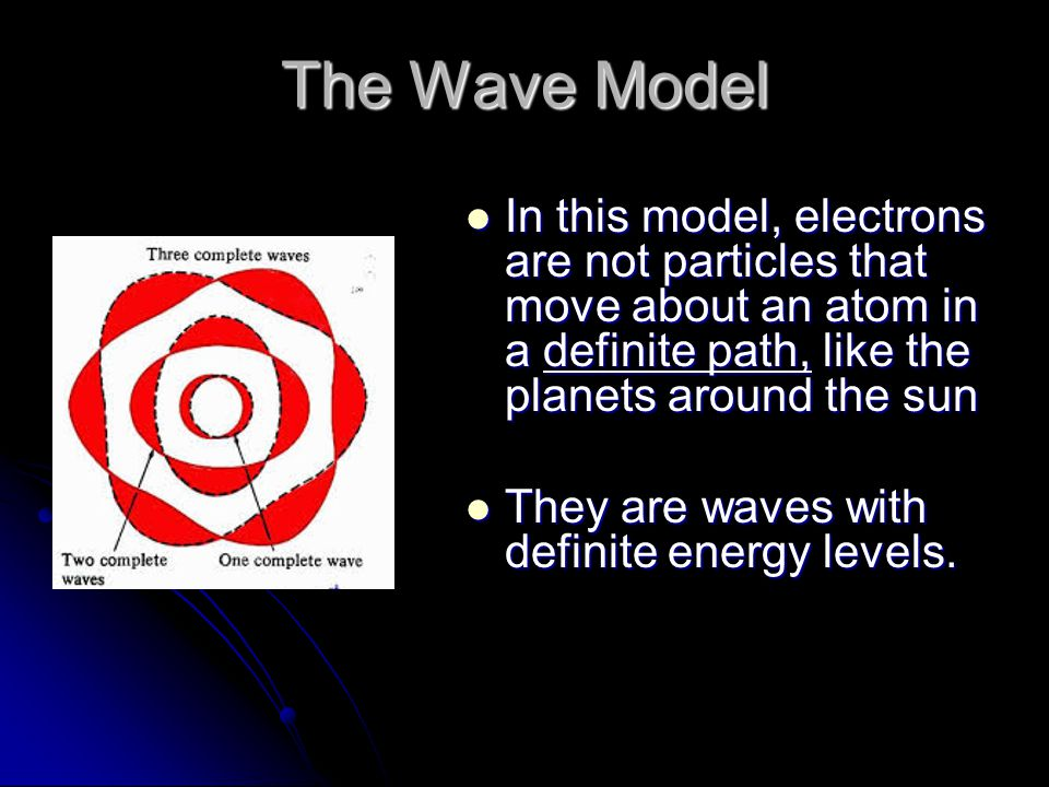 The Wave Model In this model, electrons are not particles that move about an atom in a definite path, like the planets around the sun.