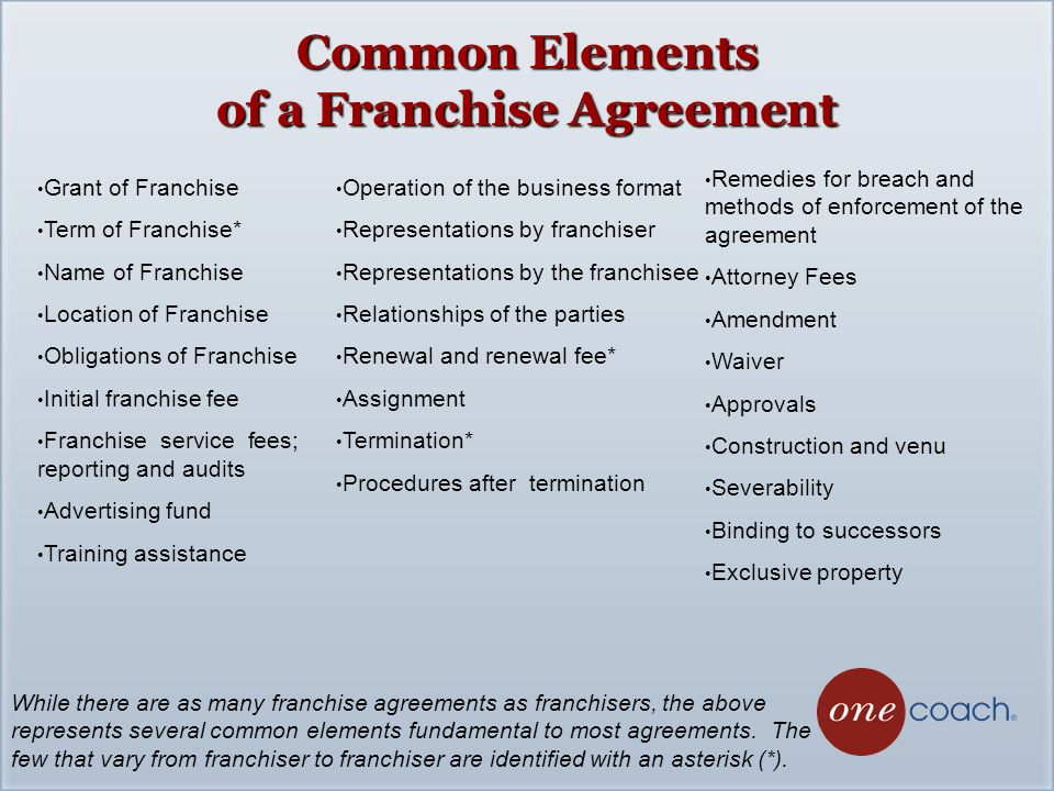 Knowing About Franchise Contracts Your Guide To A Range Of Opportunities  Ppt Video Online Download