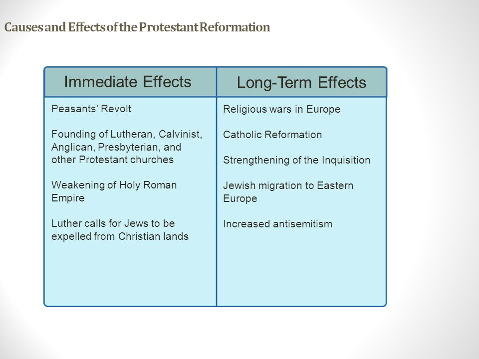 protestant reformation causes and effects Causes and consequences of the protestant reformation nearly 500 years after the reformation, its causes and the effects of the protestant reformation on.
