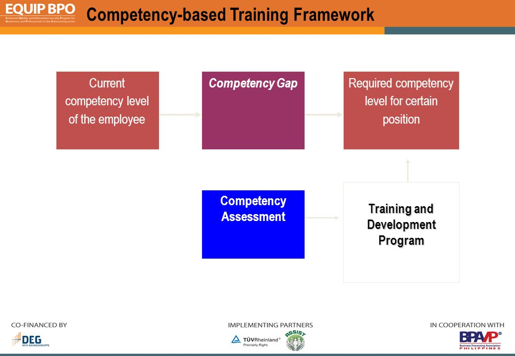 Nurse Educator Core Competency