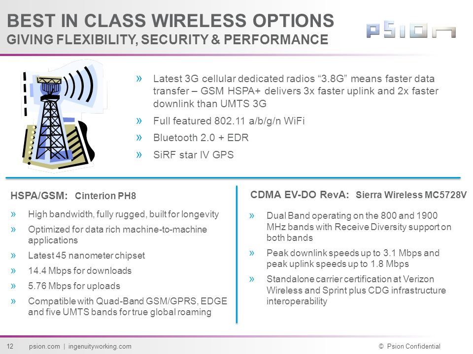 Best options for wireless internet