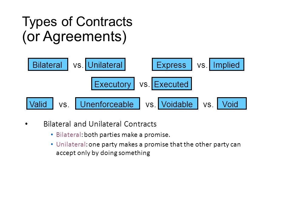 Contracts definition a promise that the law will enforce ppt download types of contracts or agreements platinumwayz