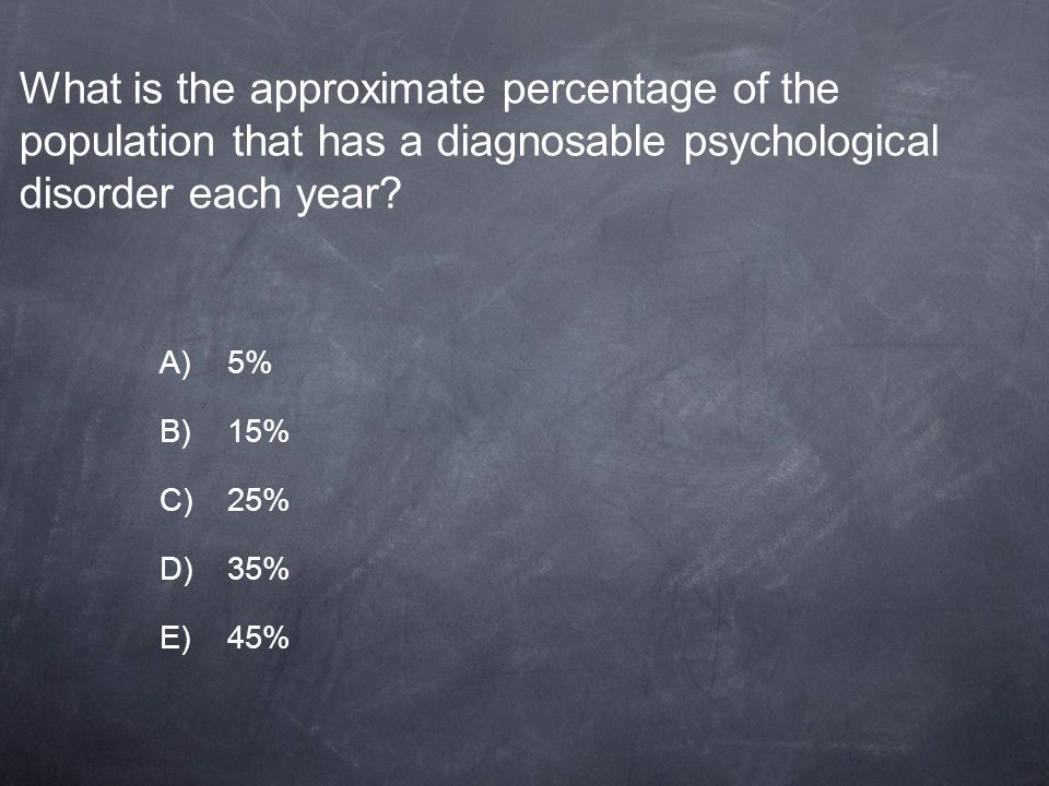 What is the approximate percentage of the population that has a diagnosable psychological disorder each year
