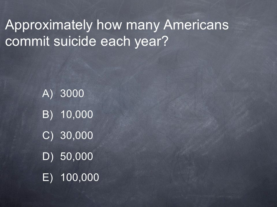 Approximately how many Americans commit suicide each year