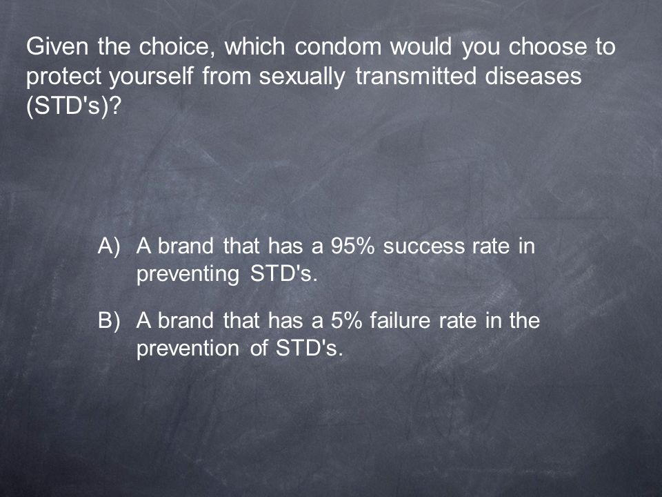 Given the choice, which condom would you choose to protect yourself from sexually transmitted diseases (STD s)