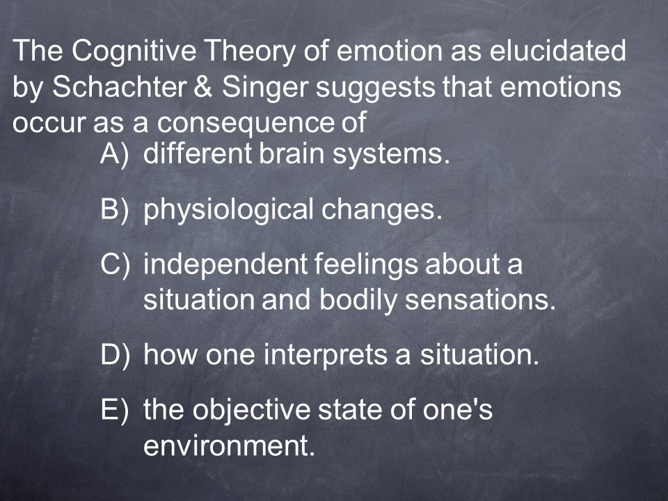 The Cognitive Theory of emotion as elucidated by Schachter & Singer suggests that emotions occur as a consequence of