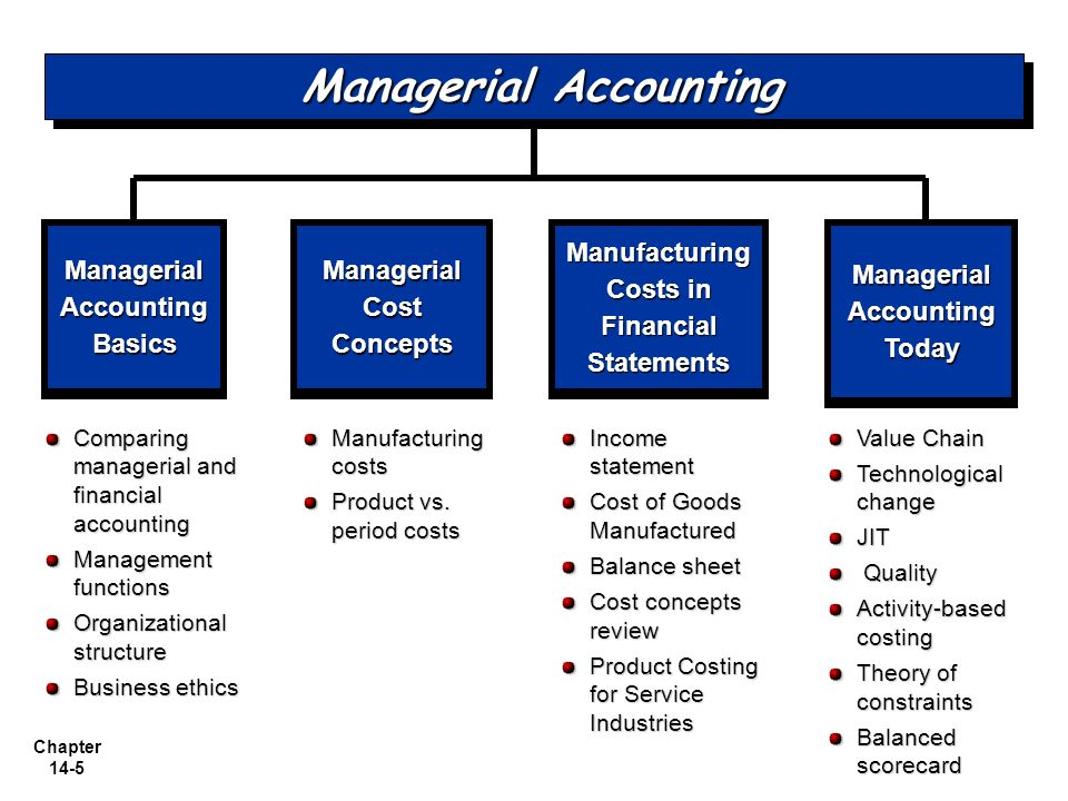 managerial accounting 5 essay Learn about the types of accounting in this introduction to accounting lesson    managerial or management accounting focuses on providing information for  5  tax accounting tax accounting helps clients follow rules set by tax authorities.