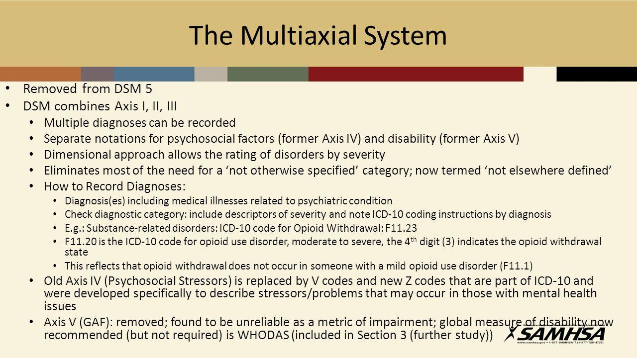 psychiatric nursing a guide to dsm iv tr multiaxial system essay Ciples were established to guide the decisions of the multiaxial system text revision (dsm-iv-tr) (american psychiatric association [apa], 2000).