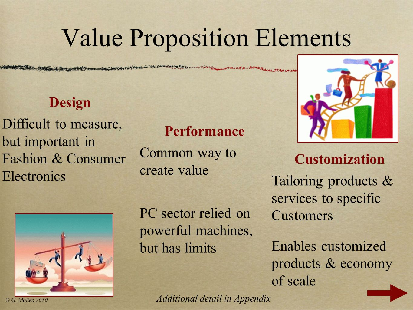 Value Proposition Elements