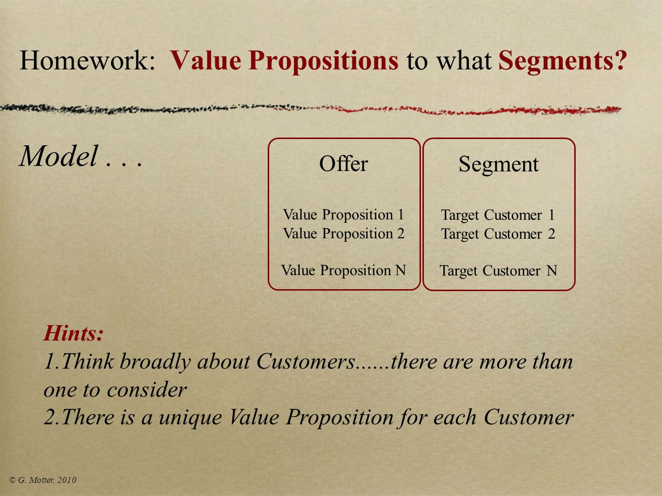 Homework: Value Propositions to what Segments