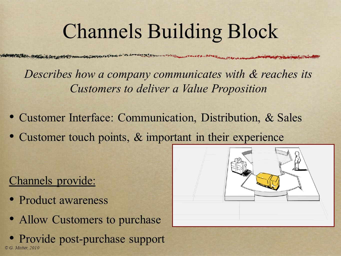 Channels Building Block