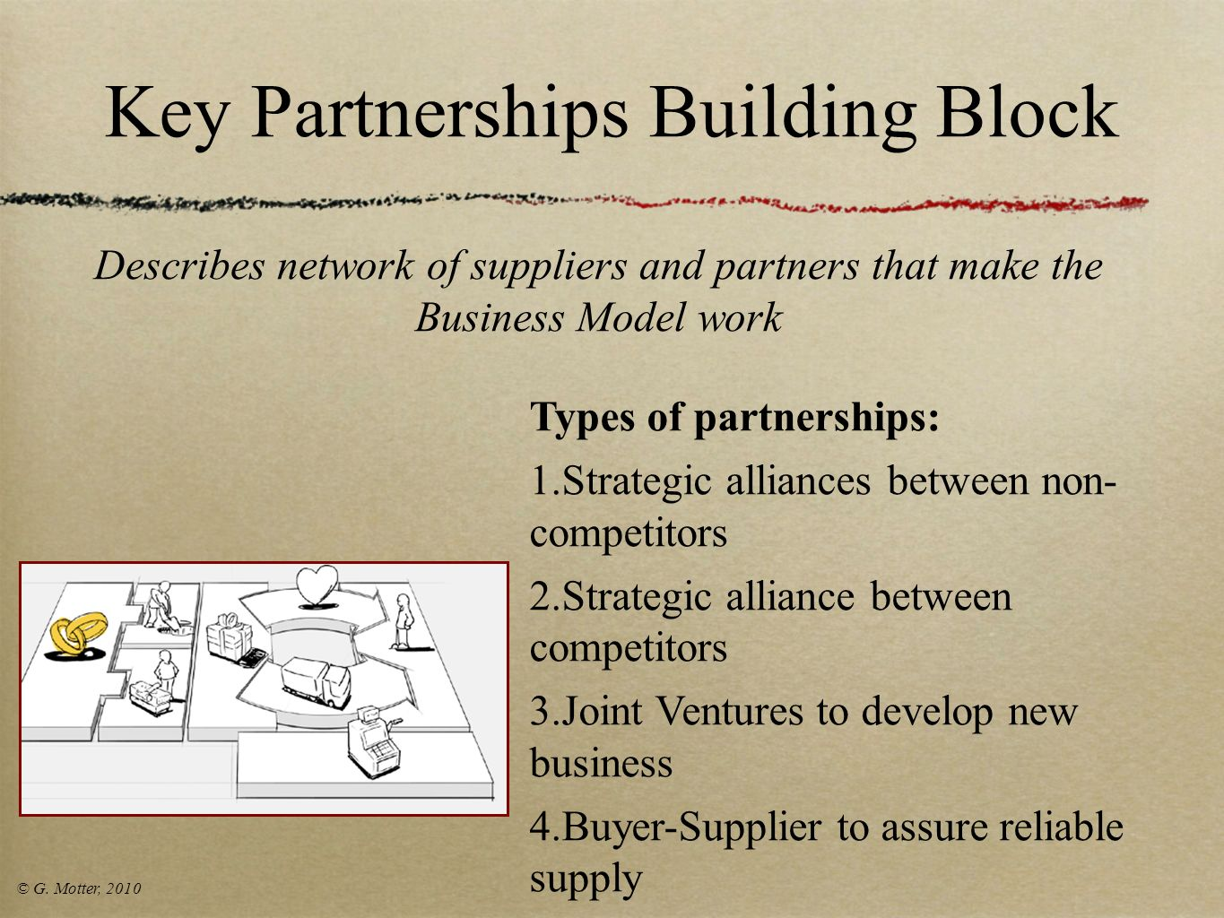 Key Partnerships Building Block
