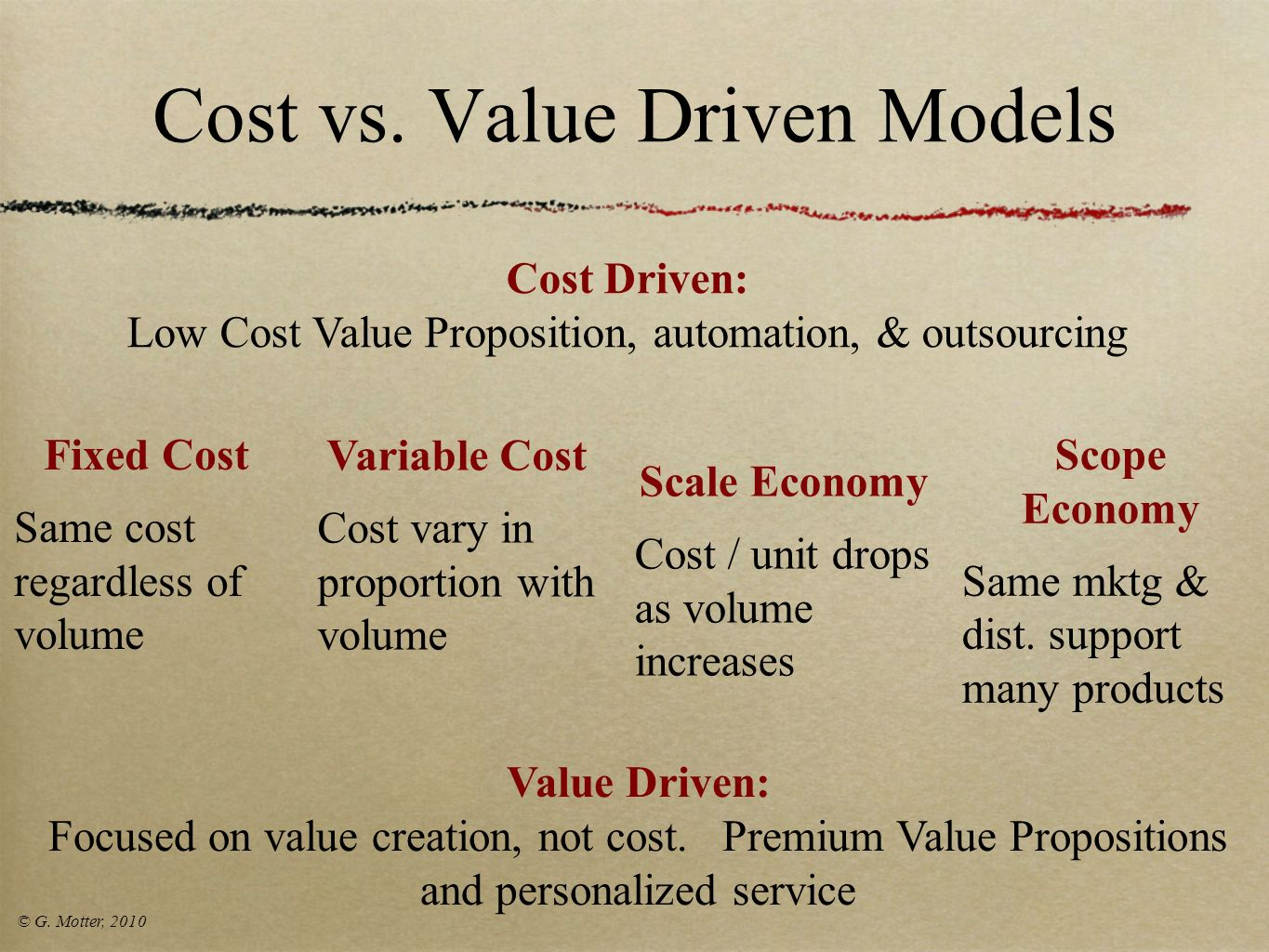 Cost vs. Value Driven Models