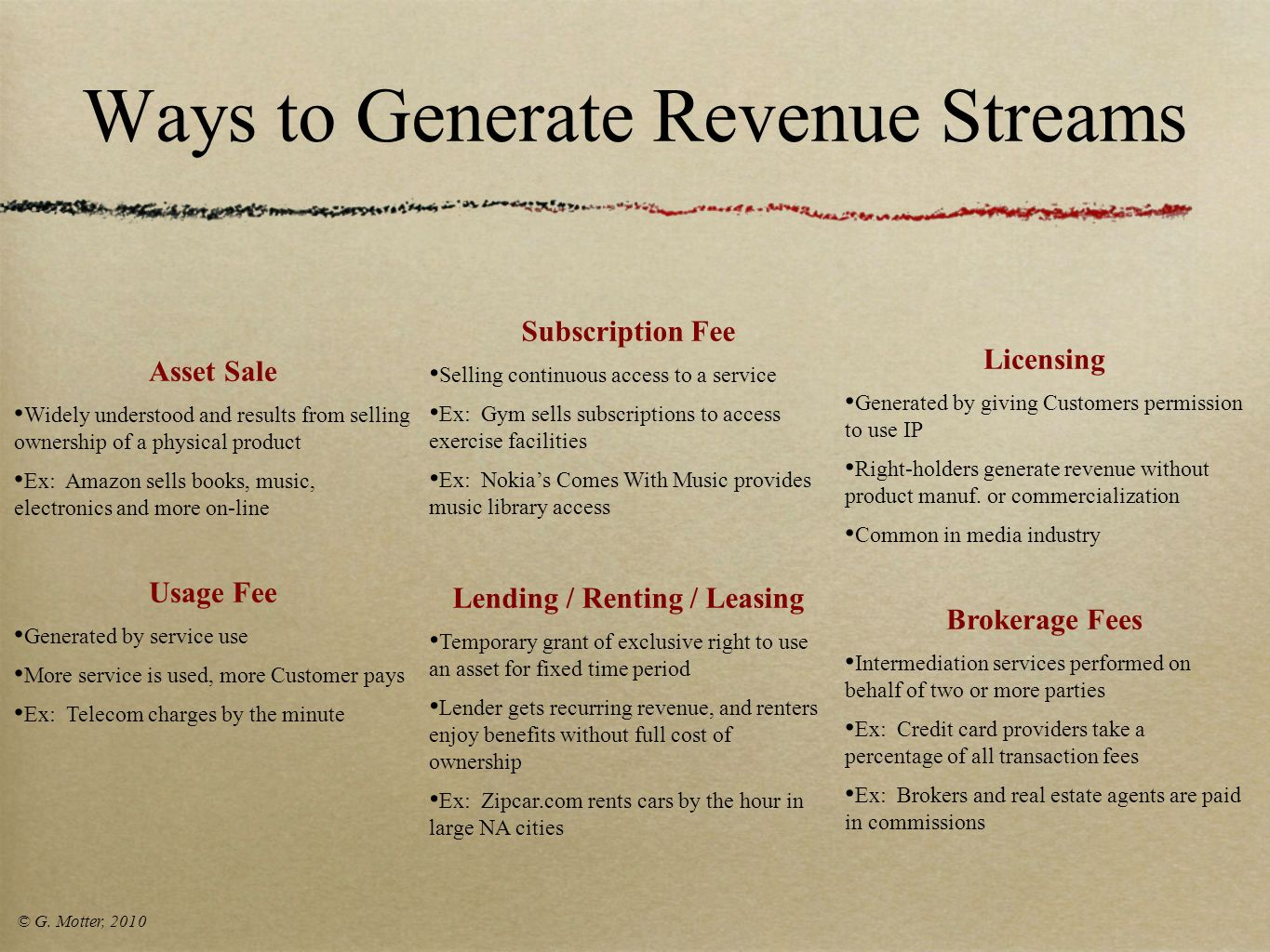 Ways to Generate Revenue Streams