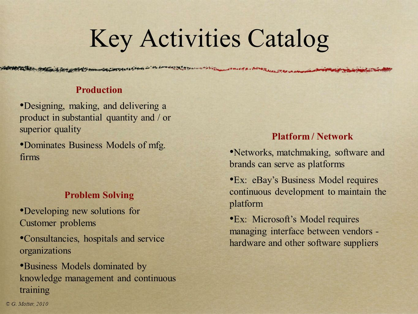 Key Activities Catalog