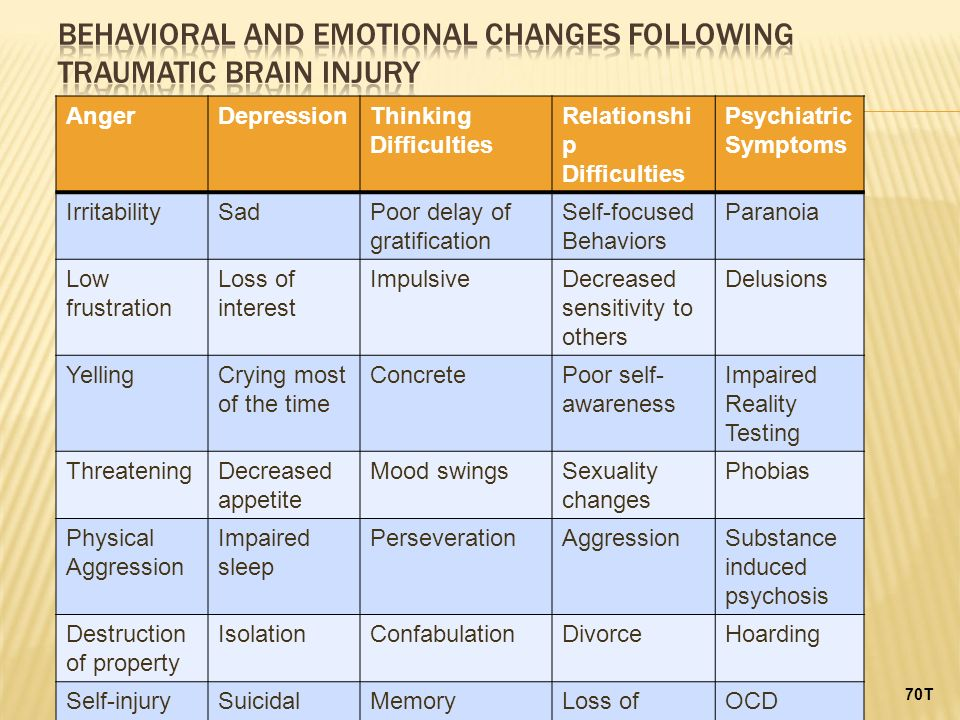 Bipolar Disorder And Anger Mood Swings Bipolar Disorder