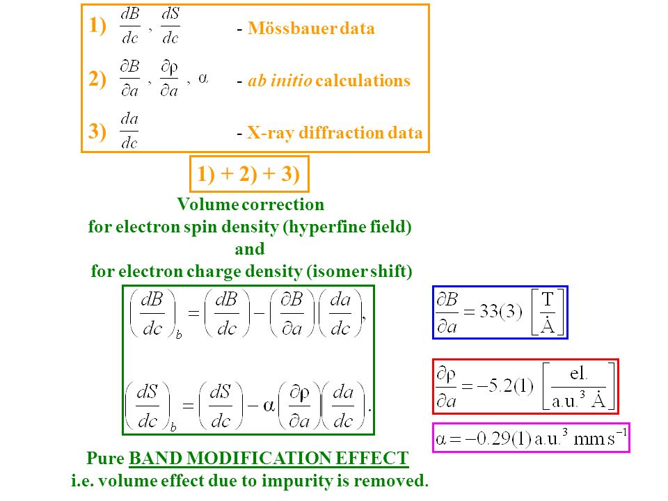 1) 2) 3) 1) + 2) + 3) Mössbauer data ab initio calculations