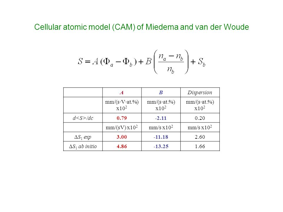 Cellular atomic model (CAM) of Miedema and van der Woude
