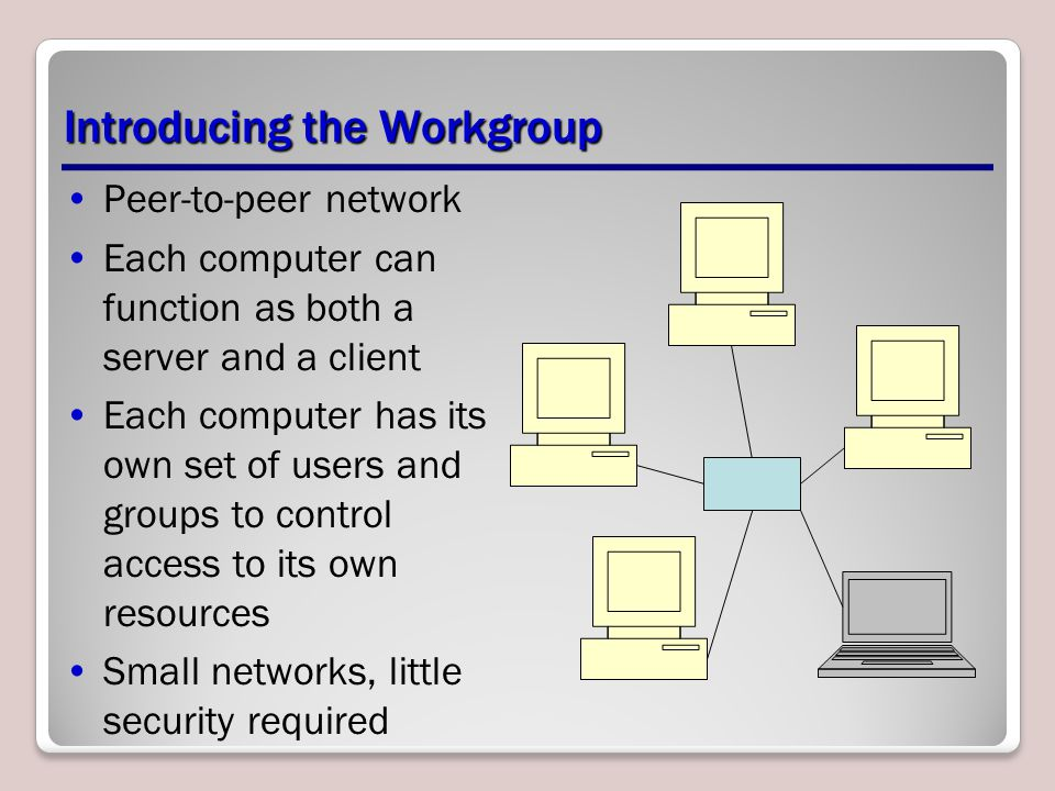 Working with Workgroups and Domains - ppt download