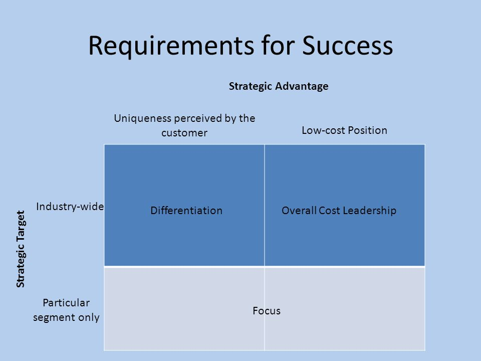 the success of differentiation strategy in toyota company Choosing the right competitive strategy is crucial to corporate as well as   obtained a major success by introducing revolutionary business models built   value) – examples: mercedes (status), vw (reliability) toyota (tqm.