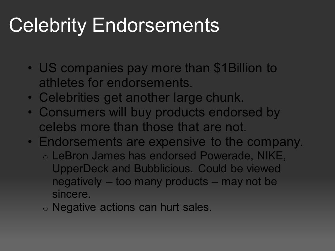 Athletes & Sports Stars - Celebrity Endorsement Ads ...