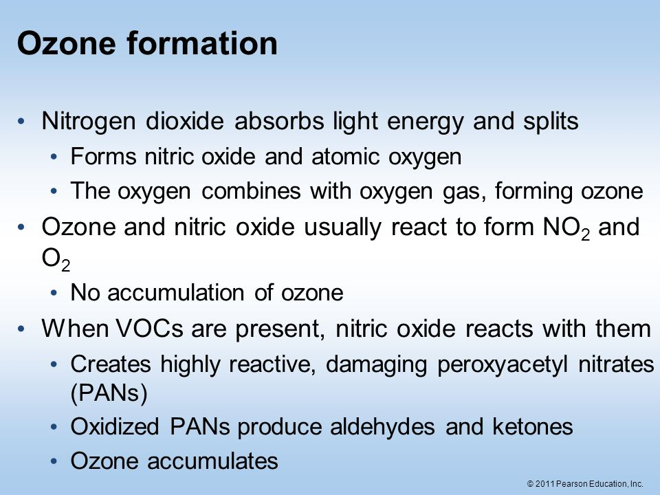 Atmospheric Pollution - ppt download