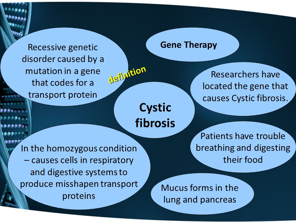Cystic Fibrosis In Children