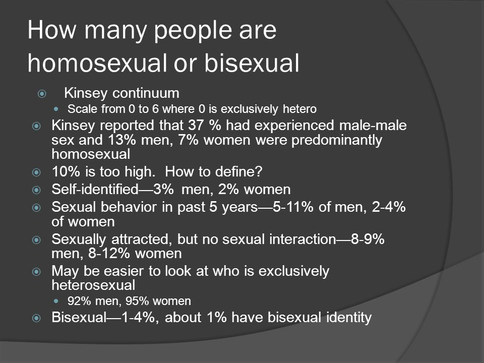 how many men have homosexual tendencies
