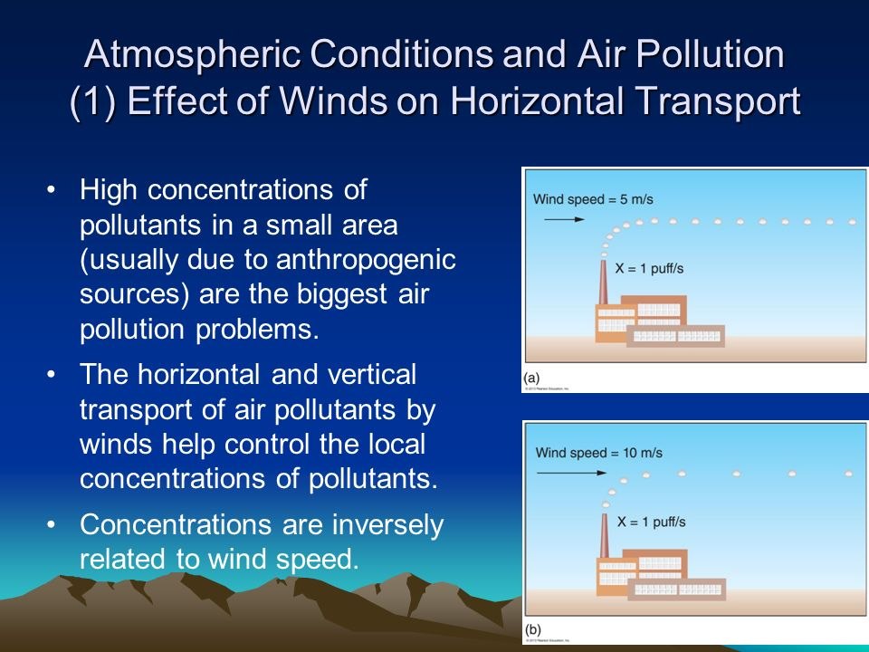 atmospheric issues air pollution Welcome to the uk air pollution information system (apis)air pollution is one of the major environmental issues in the uk, with.