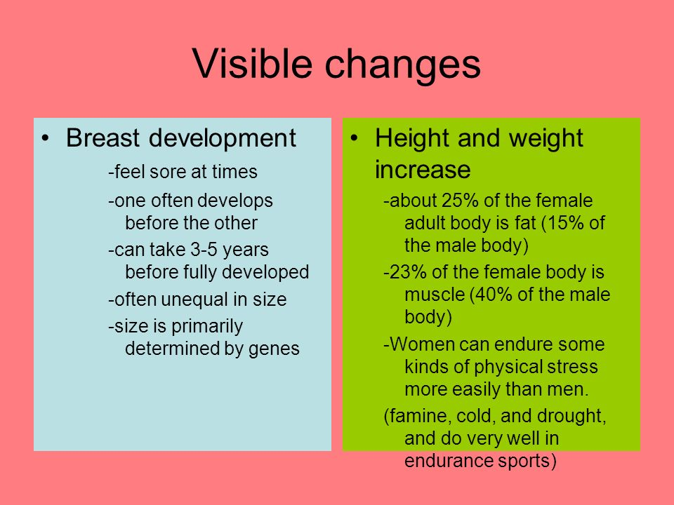 Visible changes Breast development -feel sore at times