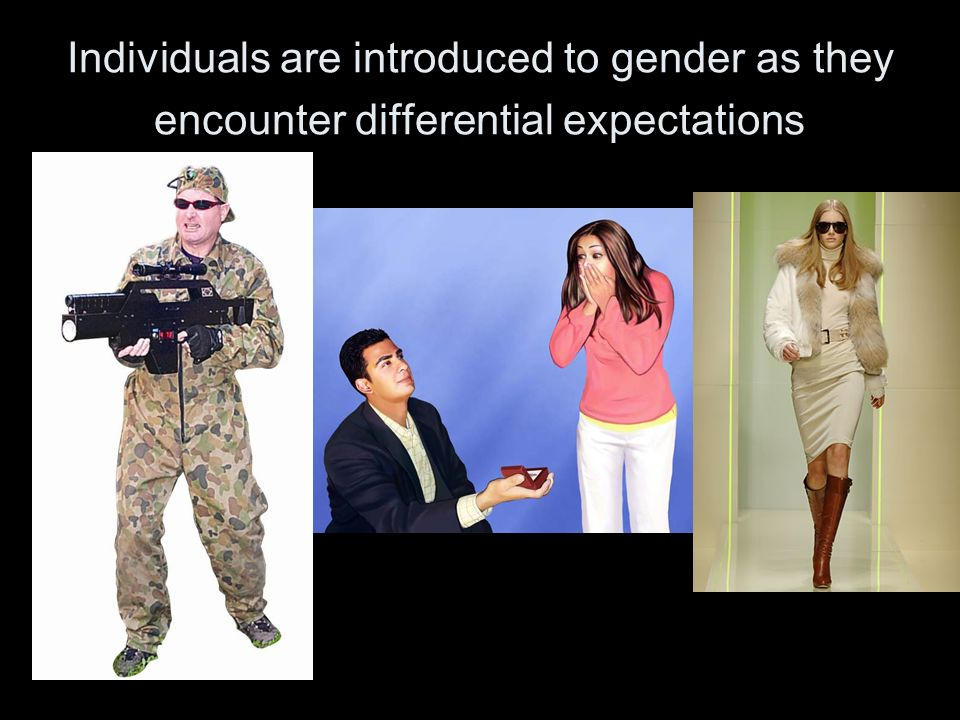 Individuals are introduced to gender as they encounter differential expectations