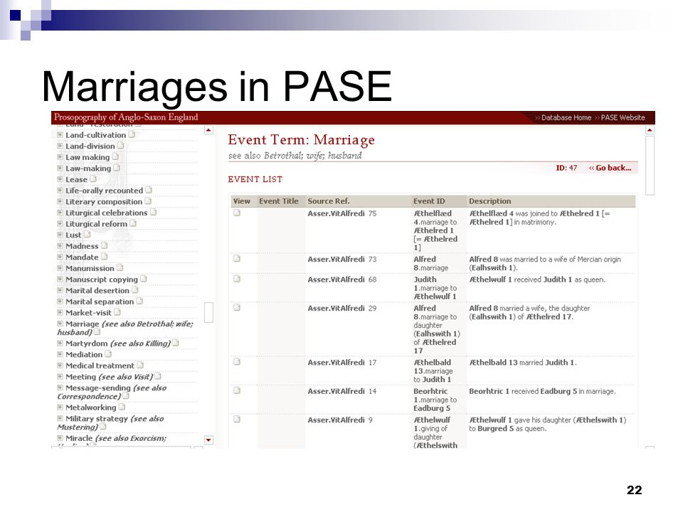 Marriages in PASE