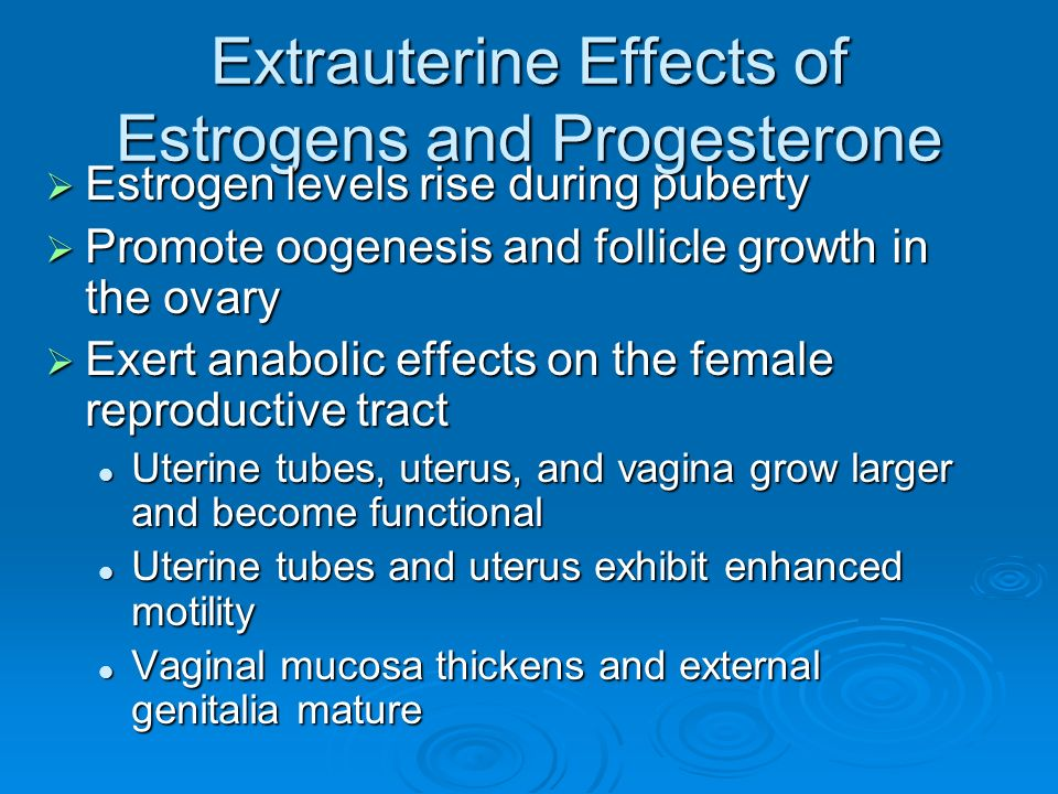 Prometrium Vaginally Side Effects