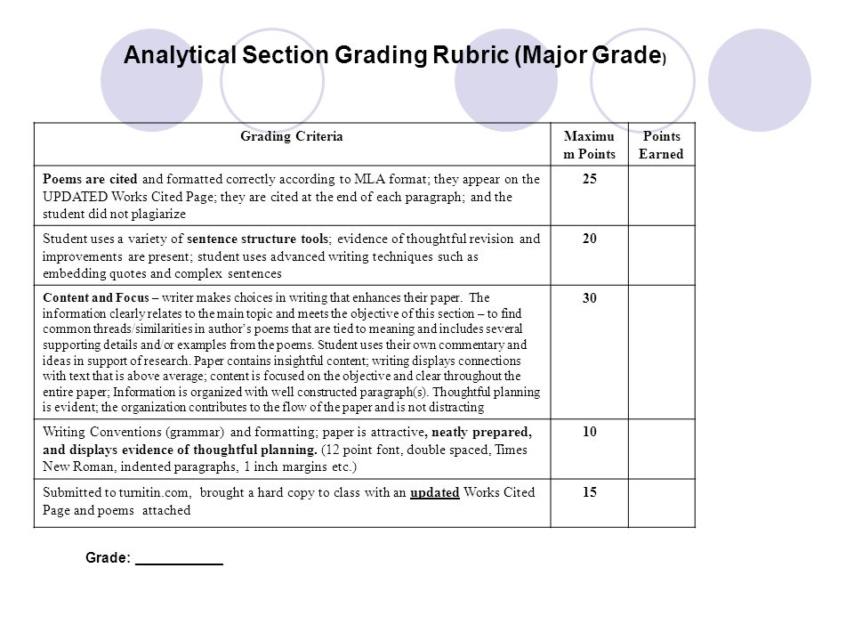 research paper grading procedures Here you can find information on research methodology thesis, methodology thesis paper, download free sample methodology thesis, methodology section thesis.