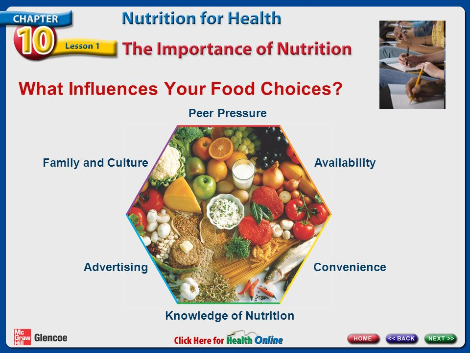 what factors will influence your choice Environmental influences on food choice, physical activity and energy balance and policy factors that influence household and individual decisions price as the one of the most influential factors in determining food choice, second only to taste [84-88.