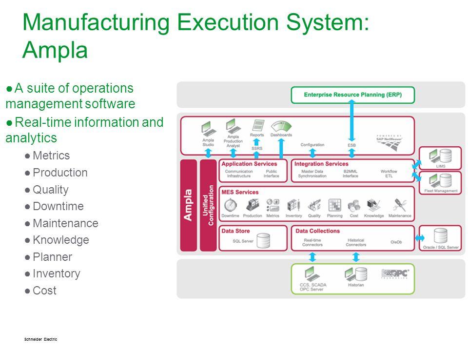 Plantstruxure Process Automation Systems Ppt Download