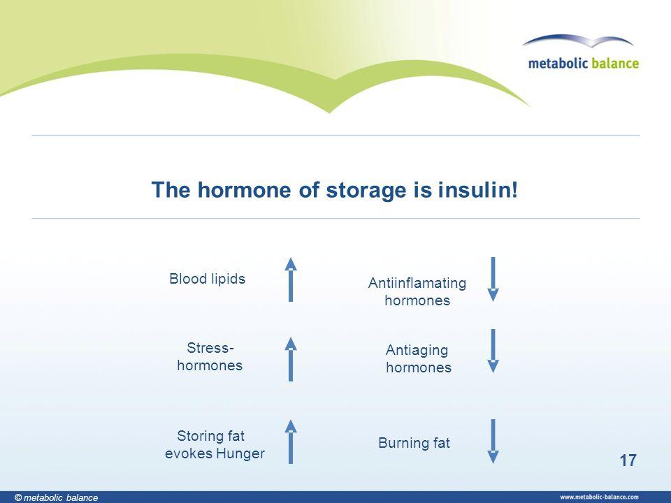 einmal insulin immer insulin