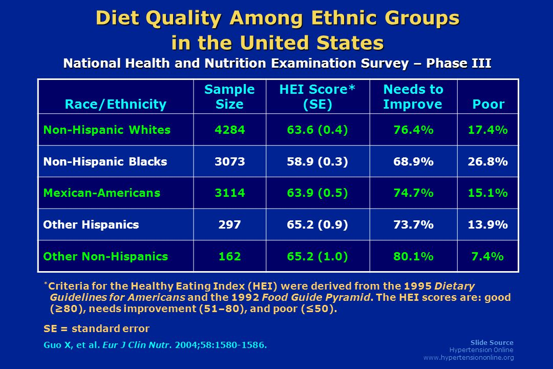 Phase iii Results from Everyday Health