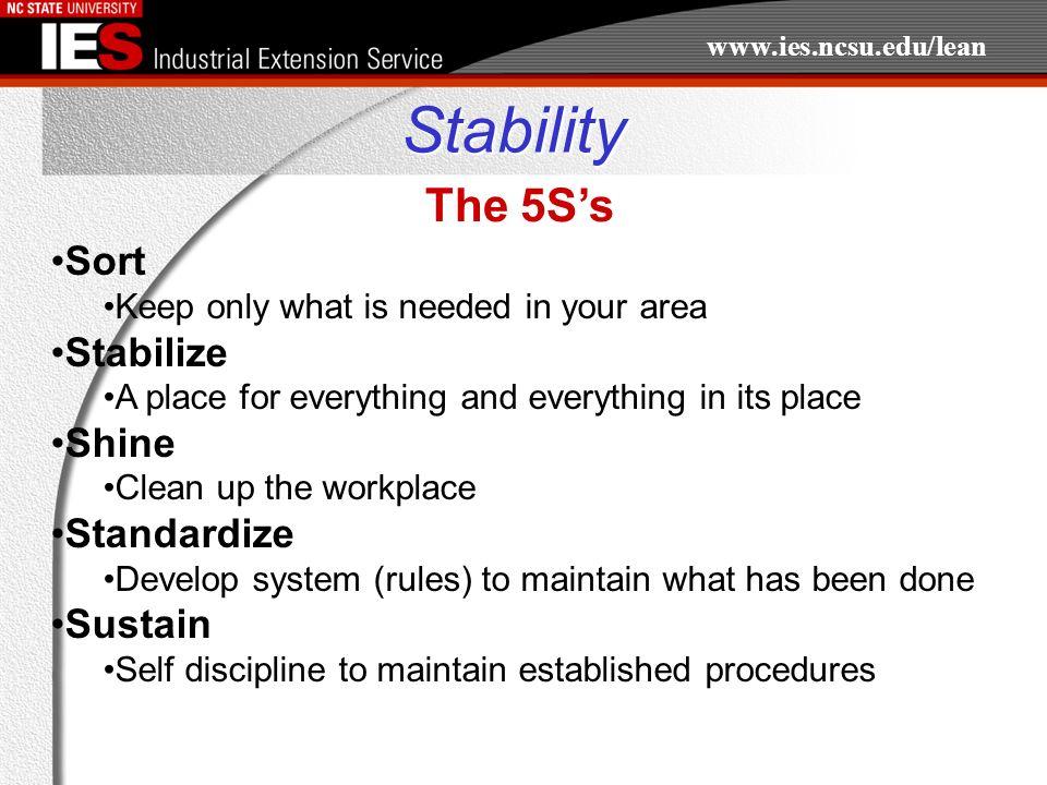 Lean Manufacturing Principles Ppt Download
