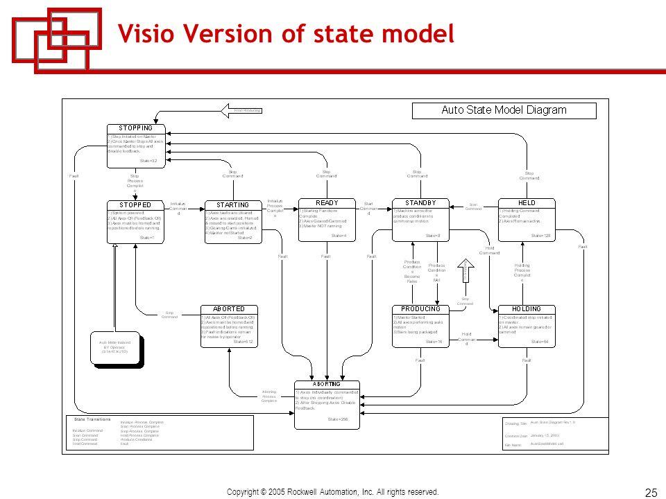 free visio 2003 version pysae 28 images microsoft