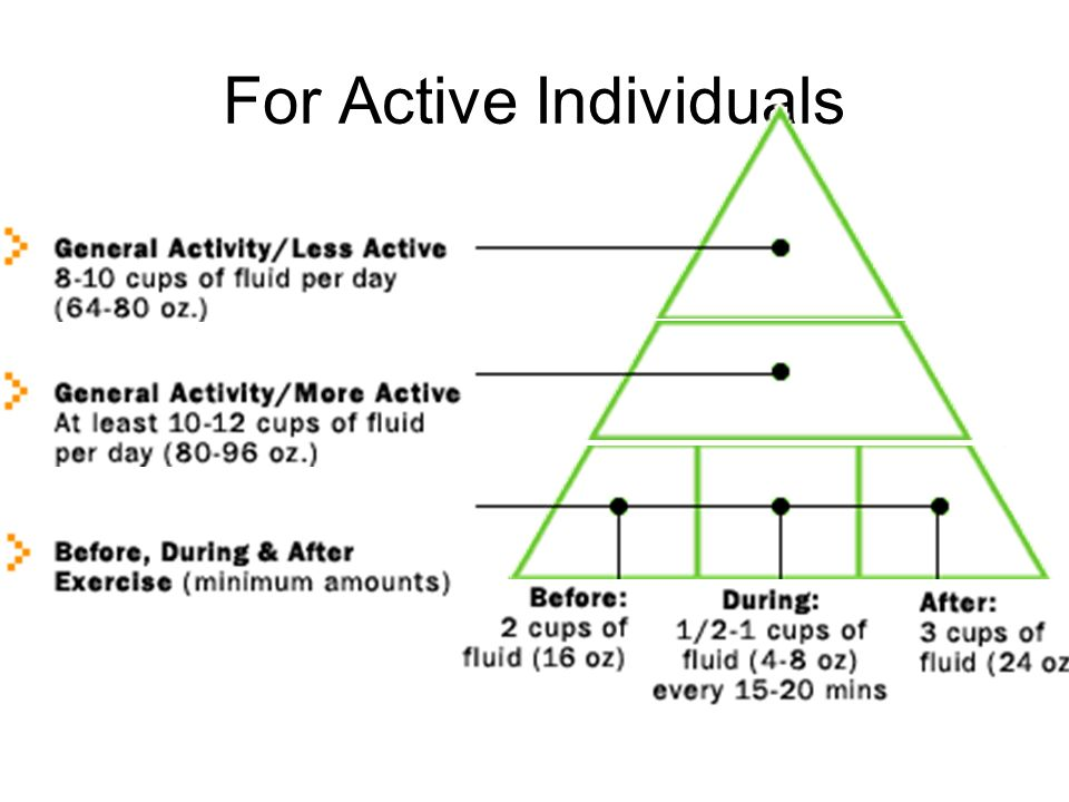 For Active Individuals