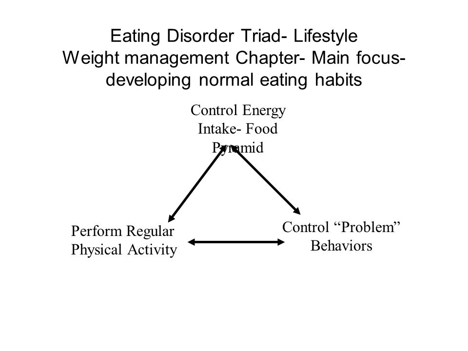 Eating Disorder Triad- Lifestyle Weight management Chapter- Main focus- developing normal eating habits