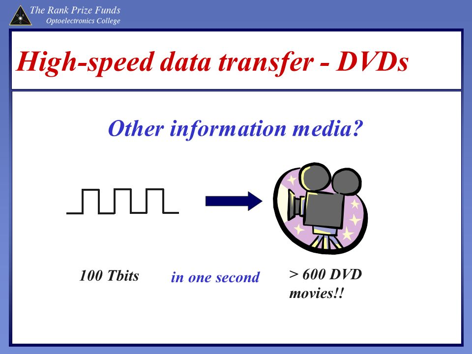 High-speed data transfer - DVDs