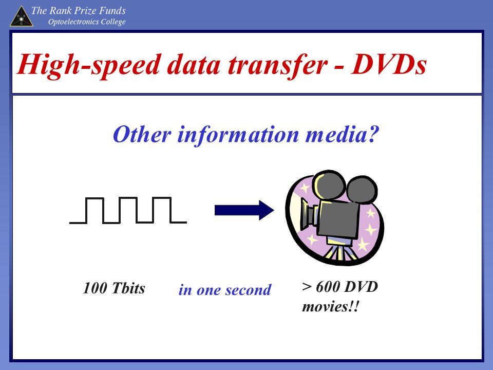 High-speed data transfer - DVDs