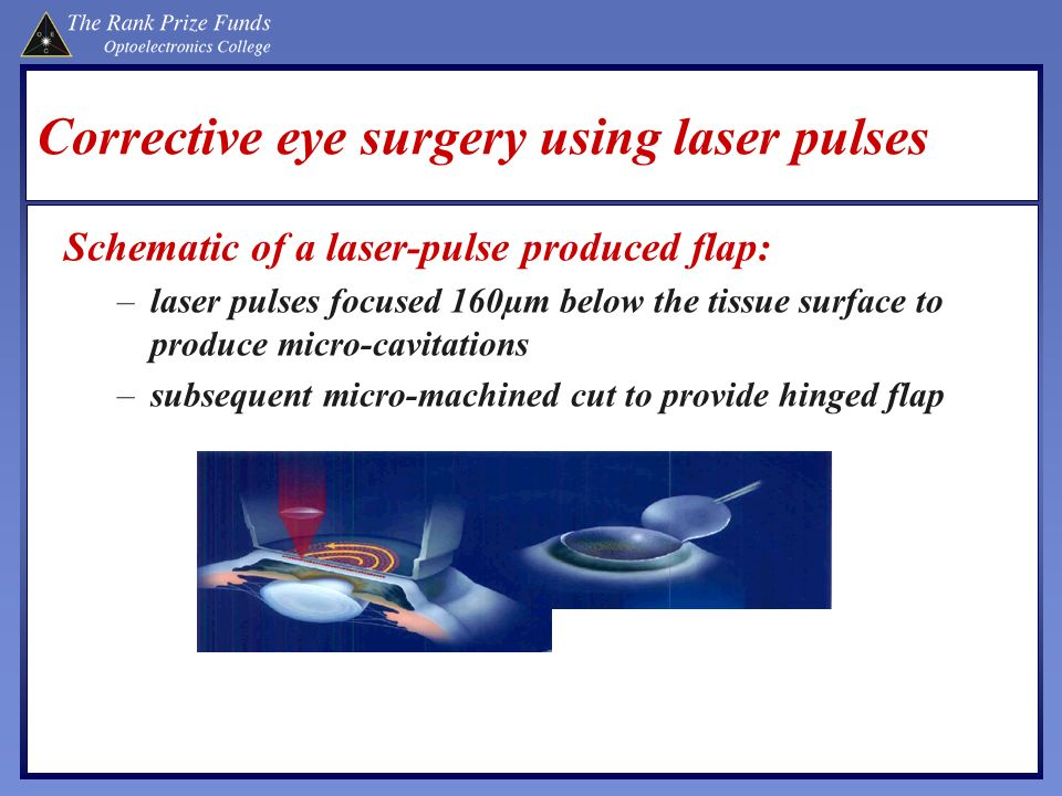 Corrective eye surgery using laser pulses